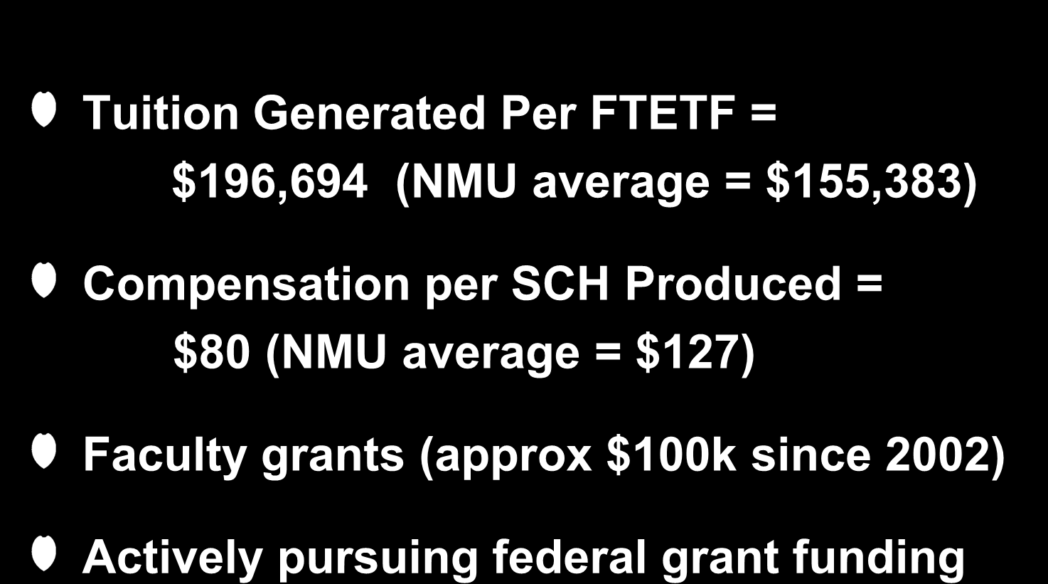 Criteria #8: Revenue and Other Resources Generated Tuition Generated Per FTETF = $196,694 (NMU average = $155,383)
