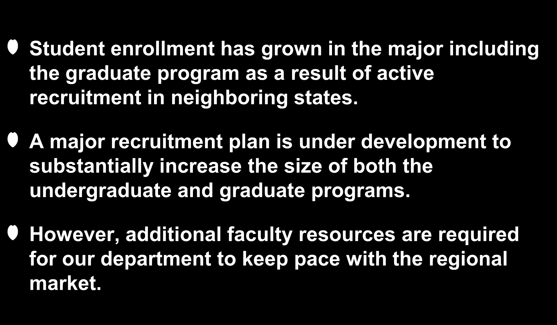 Criteria #10: Impact, Justification and Overall Essentiality Student enrollment has grown in the major including the graduate program as a result of active recruitment in neighboring states.