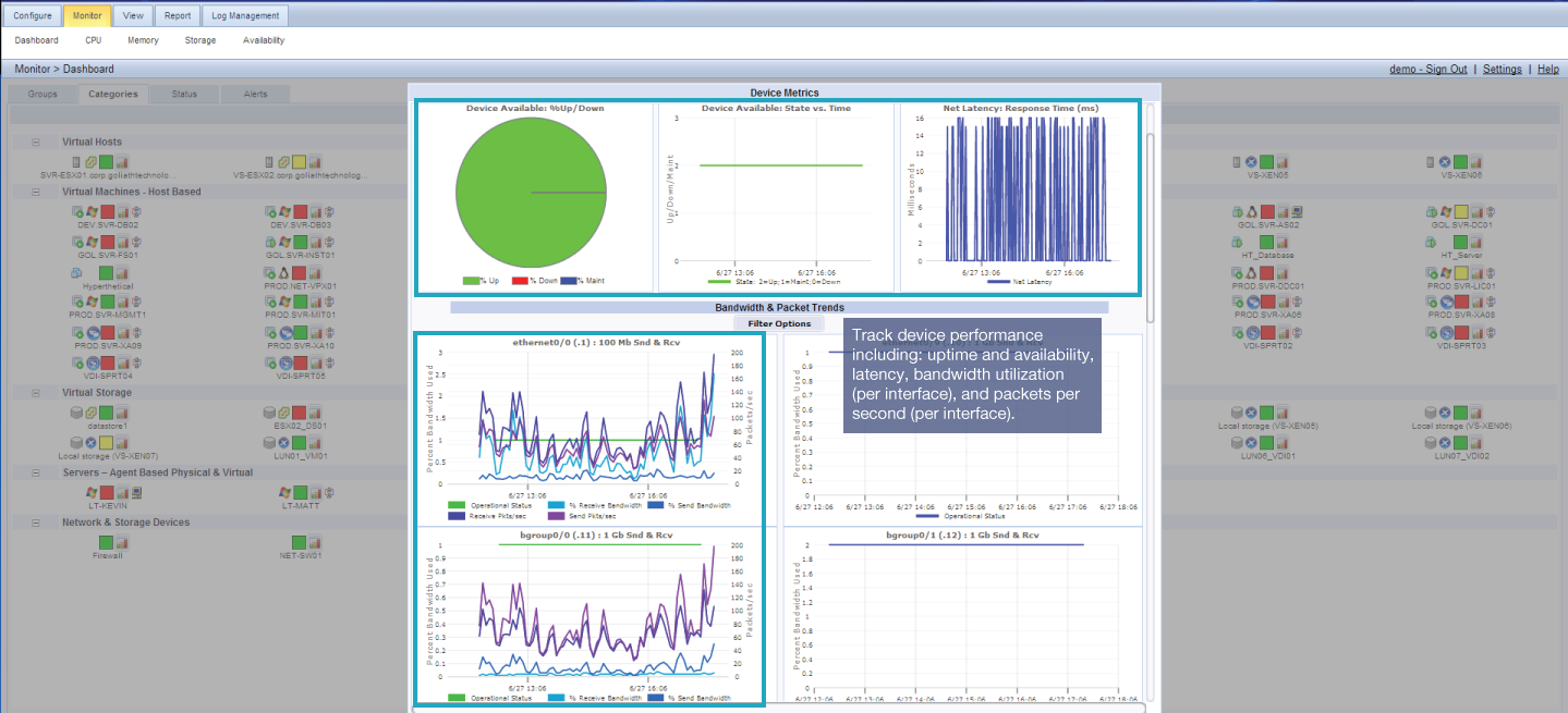 Proactively Monitor and Manage Your Network Devices Goliath s Network Performance Monitoring Software and Management Tools give you deep visibility into your network to trend utilization, analyze