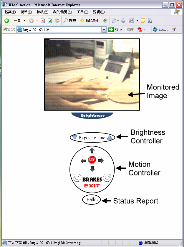 Networking Remote-Controlled Moving Image Monitoring System Figure 3.