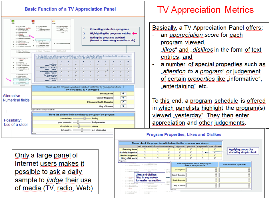 First of all, a TV Appreciation Panel delivers quality data in the form of numerical and verbal TV metrics.