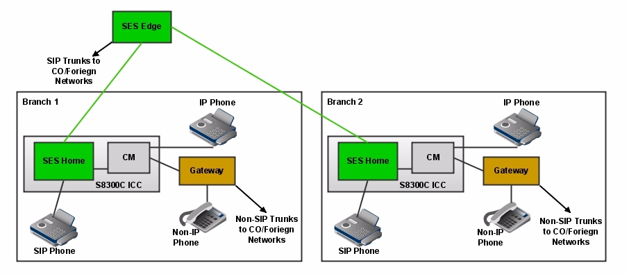 39 0 avaya application solutions ip telephony deployment guide pdf  at webbmarketing.co