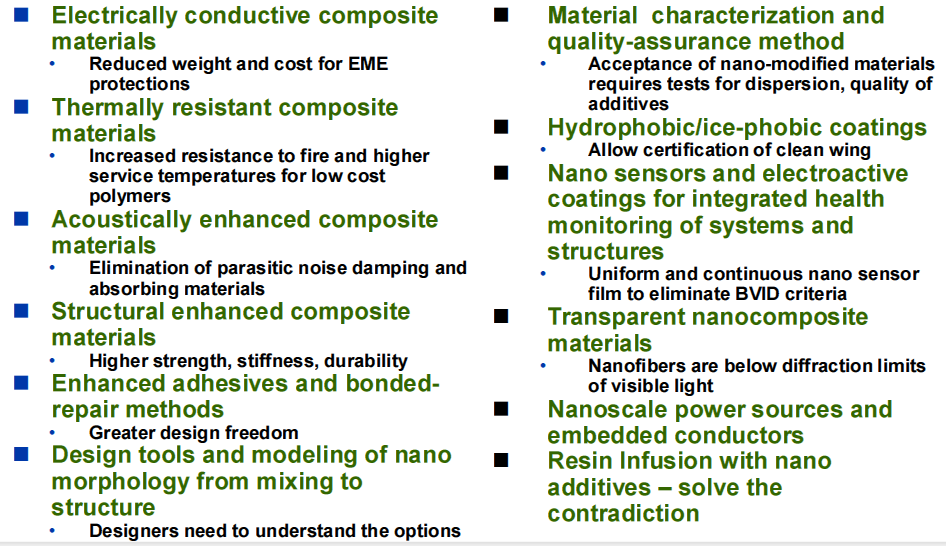 Nanotechnology for Aerospace