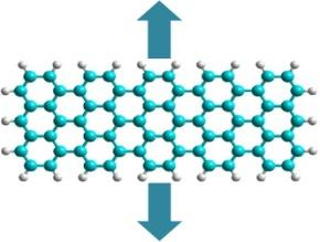Atomistic simulations of graphene s mechanical properties The mechanical response of graphene is investigated using atomistic MD simulations