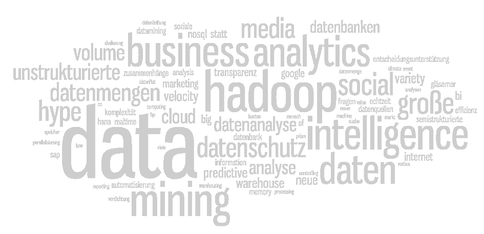 Big Data Management Innovation potential analysis for