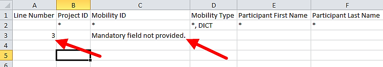 Highlights from the described scenarios To update organisation information use the same organisation ID in the import file as the organisation ID you find in the organisation details on the Mobility