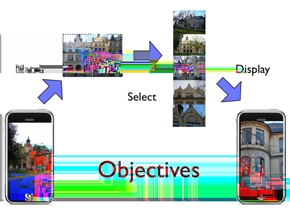 Figure 2: Our system objectives from a geotagged database of photos.