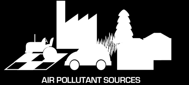 The European policy response EU legislation limits the emissions of pollutants and sets maximum levels for concentrations of these pollutants in the air.
