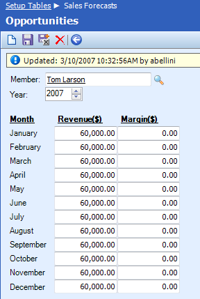 Table Name: Sales Forecasts The Sales Forecasts table is used to set up quotas for members. The quotas are used on the Sales Dashboard and Sales Planning screen.