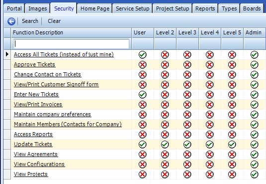 Security tab: The Security screen is used to designate user access to portal features. ConnectWise has six levels of security. Each level permits access to a unique combination of portal features.