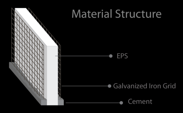 material for construction EPS Lowest impact over the natural environment, 100%