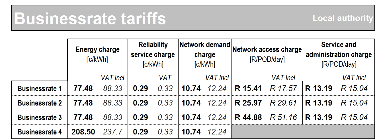 25. Businessrate tariff Suite of electricity tariffs for commercial usage and for also for high consumption, non-commercial supplies such as churches, schools, halls, clinics, old-age homes or