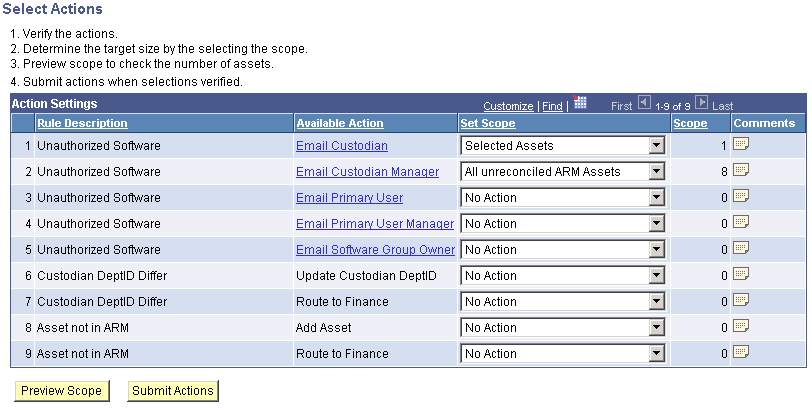 Managing Exceptions Chapter 8 Select Actions page Action Settings Rule Description 126 This field
