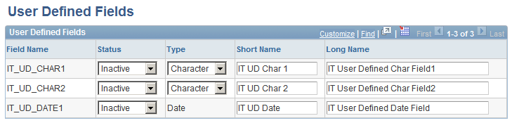 Chapter 3 Setting Up PeopleSoft IT Asset Management Application Settings User Defined Fields page Field Name Displays a list of all delivered user-defined fields. Status Select Active or Inactive.