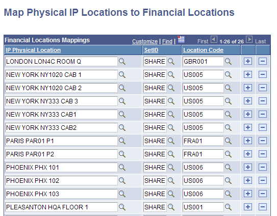 Setting Up PeopleSoft IT Asset Management External Settings Chapter 4 Map Physical IP Locations to Financial Locations page IP Physical Location Select the IP physical location for which you want to