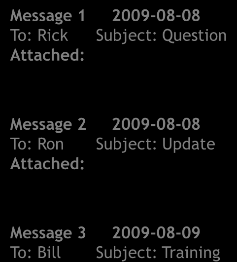 The Shortcut Process Messaging Server Shortcut Message 1 2009-08-08 To: Rick Subject: Question Attached: Shortcut Message 2 2009-08-08 To: Ron Subject: Update Attached: Shortcut Message 3 2009-08-09