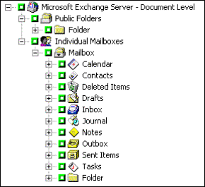 Document Level Data Restore Source View for Exchange Server 2000, 2003, and 2007 Objects In Microsoft Exchange Server 2000, 2003, and 2007, the objects you can restore are displayed differently than