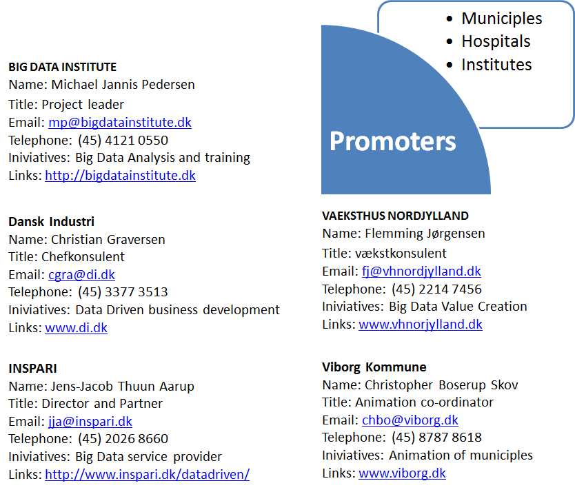 Organization and active promoters BIG DATA INSTITUTE A competence centre that provides training, advice and assistance into value-adding Big Data analysis.