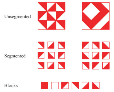 Minimal Hepatic Encephalopathy (MHE) 9 Fig. 4. The Block Design Test (BDT) 69 The Digit Symbol test (DST) (Fig.
