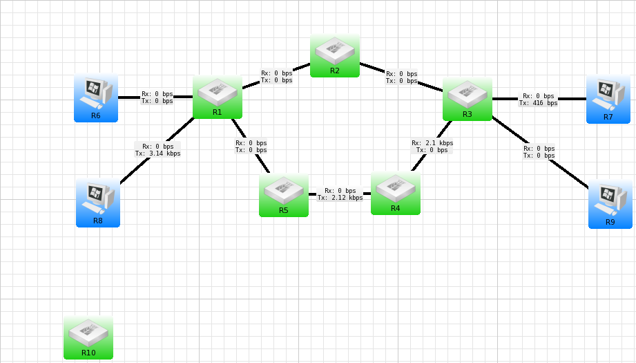Using The Dude as a frontend Network maps can be customized direct