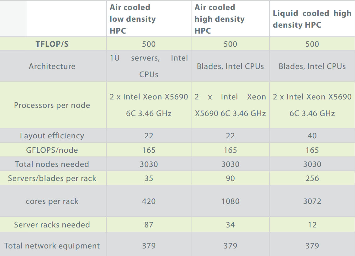 Liquid Cooling vs.
