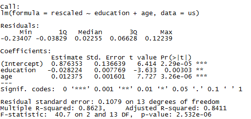 By the ANOVA type II test, only education is found to be statistically significant at the 5% level; health is found to be associated with premium relativity at the 10% level holding other variables