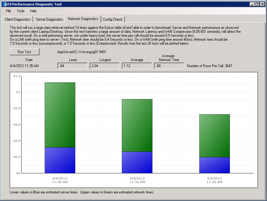 Performance Diagnostic and Troubleshooting Guide Baseline Performance Tests Tip If you do not see the Network Diagnostics sheet, you need to download a more recent version of the E9 Performance