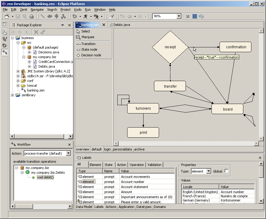 Visual Programming Every zen application is developed with the zen Developer. The zen Developer is integrated in the widely used free Java development environment (IDE) Eclipse.