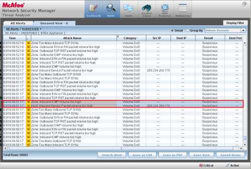 B NTBA Denial of Service alerts The NTBA DoS alerts in the Threat Analyzer are grouped under the category Volume DoS. The attacks listed against the Volume DoS category alerts are of two kinds.
