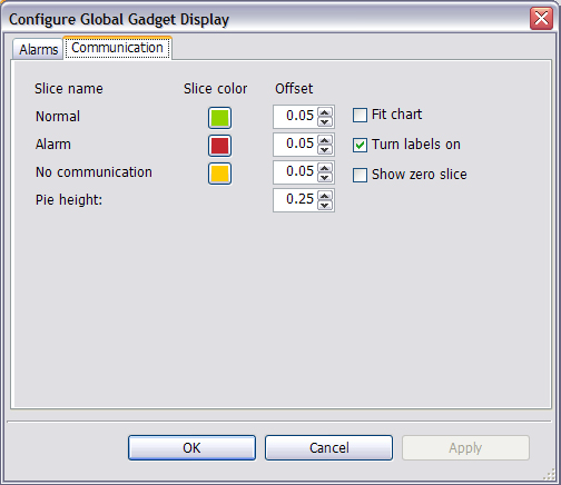 Click on the tab for the gadget to be changed: To change the Device Status pie chart, click the Communication tab.