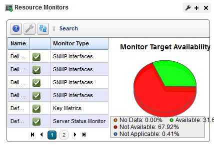 Performance Management - Troubleshooting In addition to troubleshooting faults, you can also monitor device performance with Dell OpenManage Network Manager.