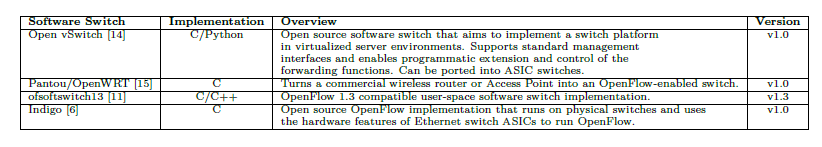 3. SDN-OpenFlow OpenFlow Available Software Switch Platforms SDN software switches can be used to run a SDN testbed