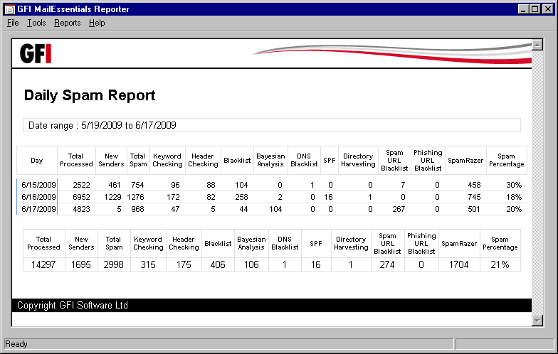 2. Click Reports Option and select any Report or Statistics option. 3. Select File Print menu option to print reports. NOTE: Select File Print Preview to preview how the report will be printed. 4.