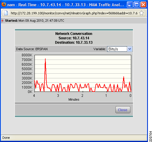 Solution Design and Deployment Figure 23 NAM Real-Time Statistics for DAG Network Traffic NAM Reporting of ERSPAN from Nexus 1000V For the Small DC Exchange server VM, the NAM appliance can be used