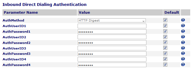 OBiTALK Inbound Direct Dialing Authentication Parameter Guide: Parameter Description Default Setting AuthMethod The OBiTALK protocol allows incoming calls to indicate a HTTP Digest target number that