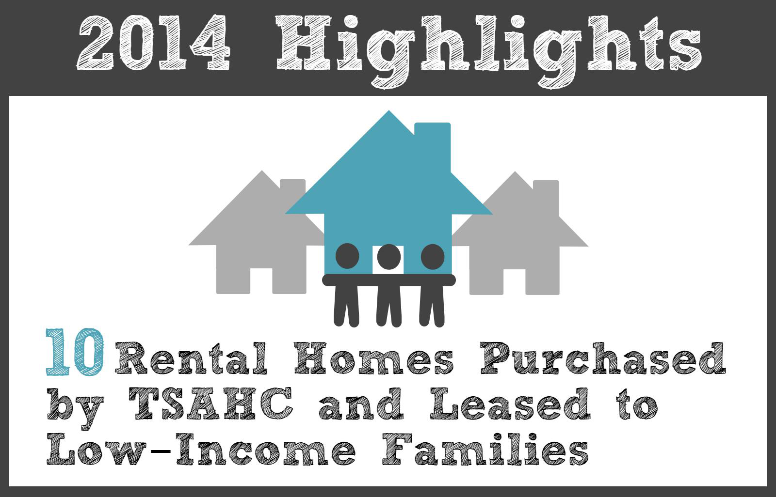 Single Family Rental Program I n response to the increasing cost of rental housing in central Texas, in 2013 TSAHC created the Single Family Rental Program, which provides eligible low-income