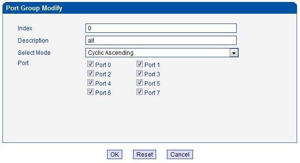 Table 4-10-1 Description port group Index Port group priority Description Port group decription Select Mode Choose the port that composition port group by drop-down list select mode Port The selected