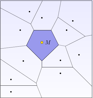 A VORONOI TESSELLATION A set of sites in R2 Consider object at point M Voronoi Region