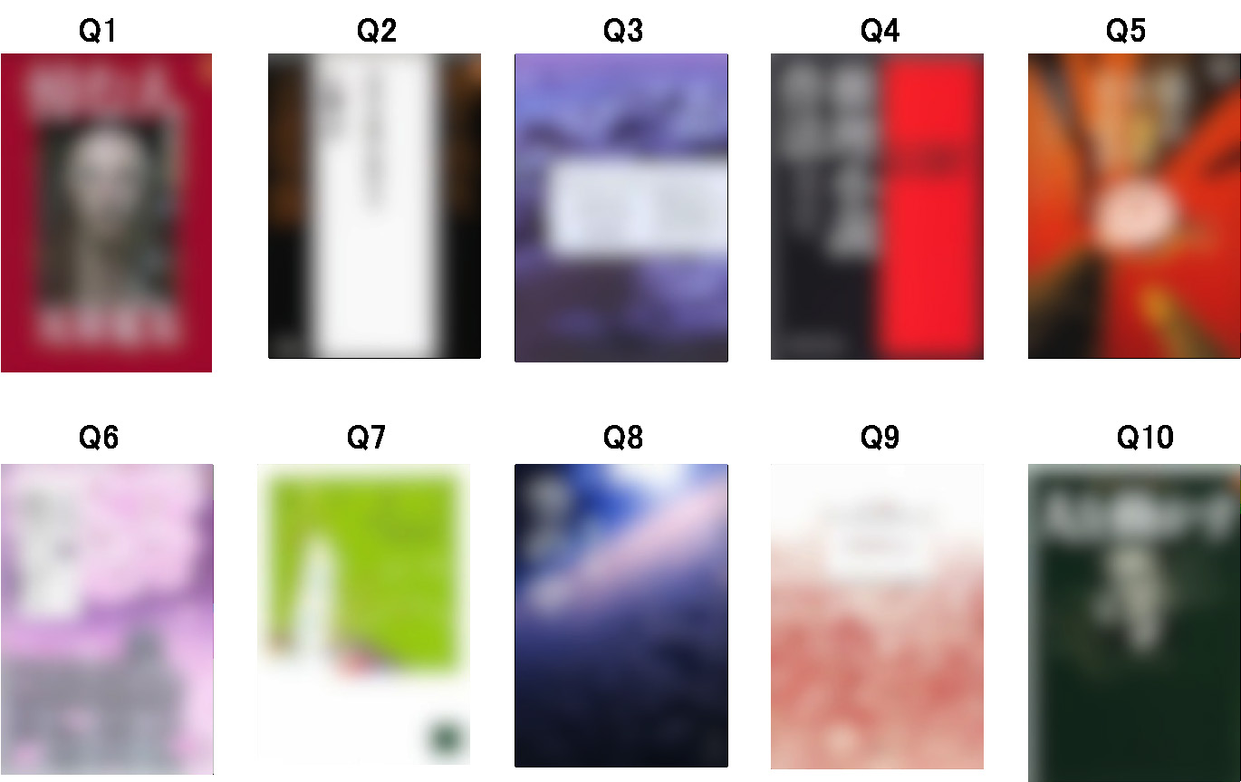 Top 20 Retrieved Images for the Combination of Query 3 and cool (left), and Query 1 and sporty (right). Retrieved Rank (Lower is Better) 10 9 8 7 6 5 4 3 2 1 0 method-1: layout template only 9 6.