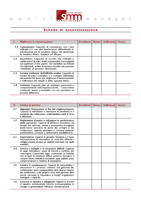 Self assessment standards Score Sheet Enter your score for each standard in the grids on the following pages Communication D C B A 1.1 Communicating Information 1.2 Listening 1.3 Giving Feedback 1.