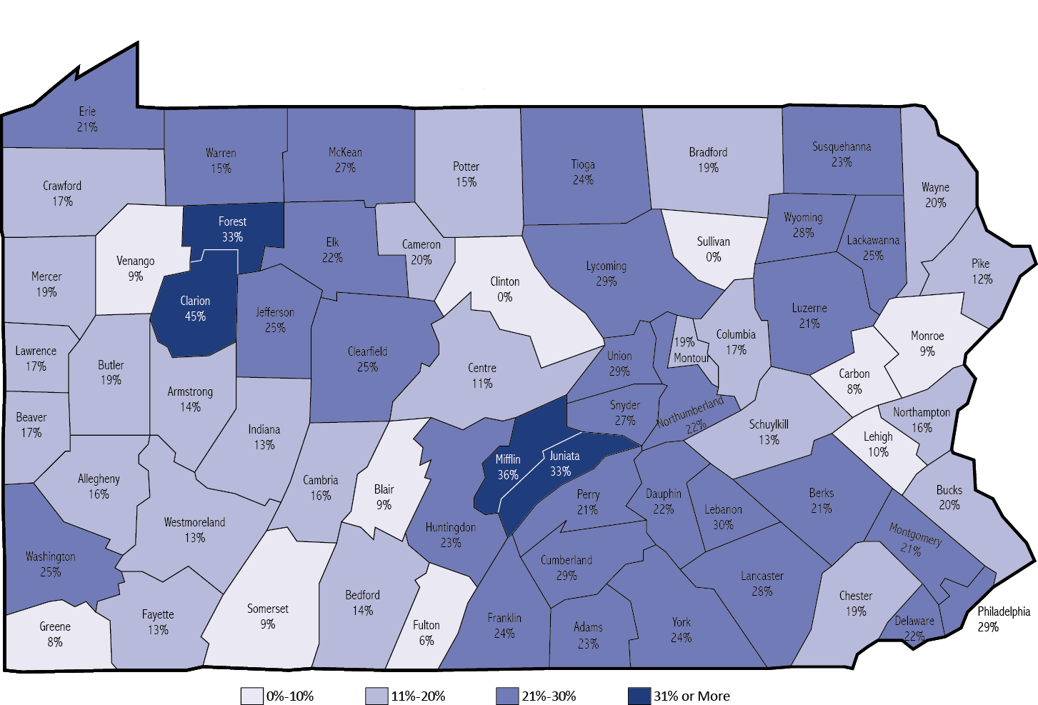 Pennsylvania Juvenile Recidivism Rates by