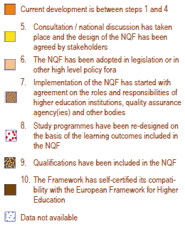 ] The education framework was completed in 9 countries and some other countries are quite close to completion.