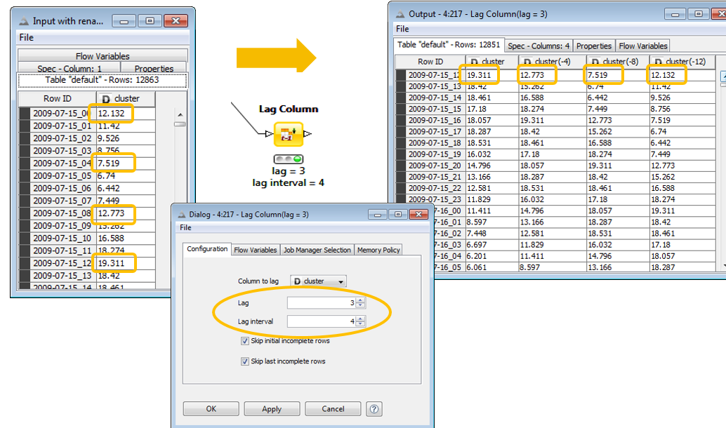 Figure 16: Sub-workflow and configuration window of the PrepareData metanode Figure 17: The Lag Column node The node has three parameter settings: the column to lag, the lag, and the lag interval.