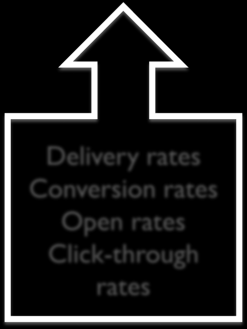 Delivery rates Conversion rates Open rates Click through rates
