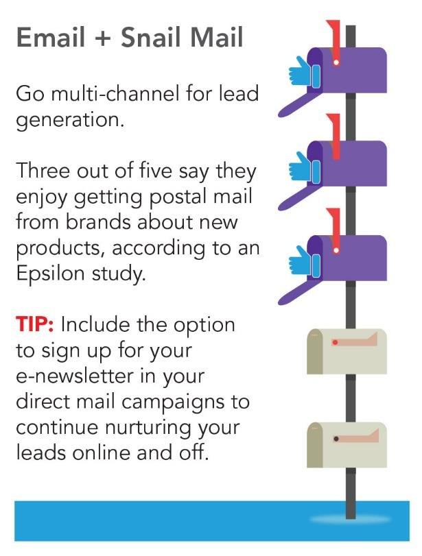 Most Important Email Marketing Objectives The only things SMBs want more than an increase in email list size are more leads and conversions.