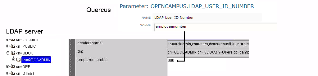 This is done using the LDAP_USER_ID_NUMBER parameter. Example employeenumber LDAP_WALLET Purpose Specifies the location of the Oracle LDAP Wallet.