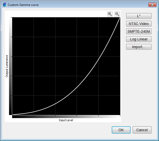 Gamma Curve Value DICOM GSDF Custom Curve is not performed. The luminance characteristics of the display are only measured. Fixed Gamma correction values from 1.00 to 3.00 may be selected.