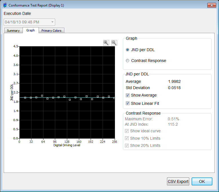 Graph tab Shows the Conformance Test Report: Graph dialog box.