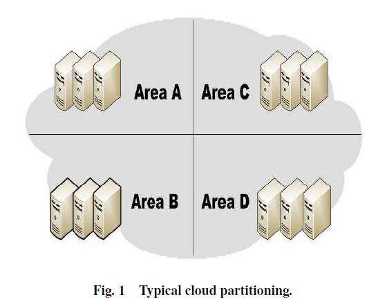 When the load status of a cloud partition is normal, this partitioning can be accomplished locally.