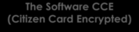 The Software CCE (Citizen Card Encrypted)» Platform-independent Open Source- Tool» Encryption and decryption based on software and